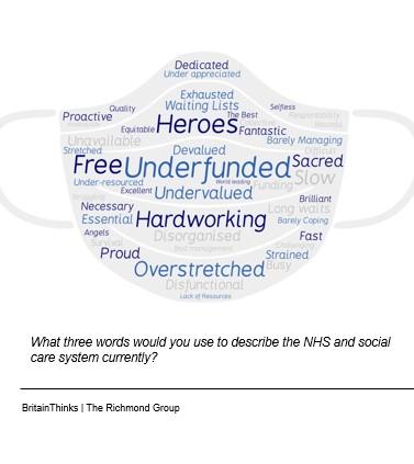 Image of wordcloud describing the NHS